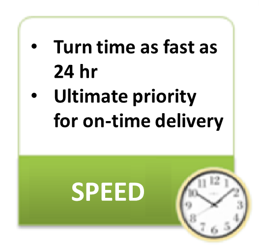 Image for speed